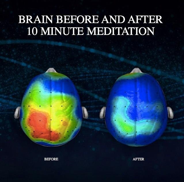 An Art Of Meditation